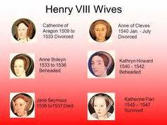 The Six Wives of Henry VIII: Facts and History - Video